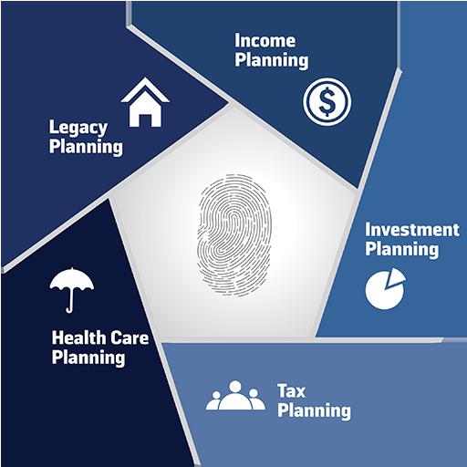The Retirement Fingerprint®